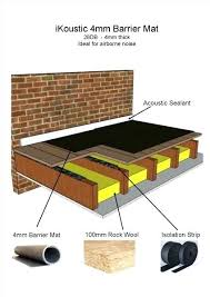 sound absorbing rug best soundproofing floors ideas on soundproofing a room sound proofing ceiling and carpet