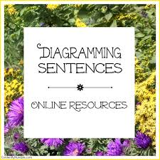 diagramming sentences online resources