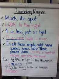 Rounding Rules Chart Rounding Rhyme Math Classroom Rounding Anchor Chart