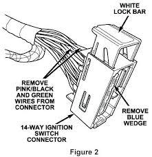 2004 dodge durango fuse box dodge trailer wiring diagram fuse thumb 2004 dodge durango fuse box recall blower motor recall blower motor wiring 2004 dodge durango fuse box fuse diagram wiring