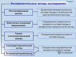 Комплексная форма записи простейших преобразований плоскости  Властивості характеристики та параметри сучасних електронних приладів