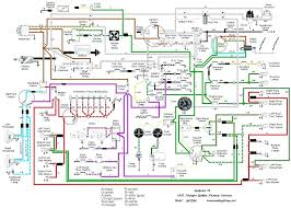 5 wire motorcycle trailer wiring diagram for thermostat bike harness motorcycle trailer wiring harness 5 wire motorcycle trailer wiring diagram for thermostat bike harness large size of with electric brakes
