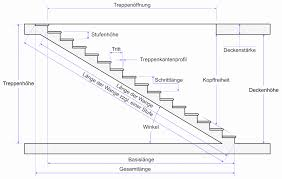 3d berechnung der treppe mit wendelstufen auf 180 grad. Eine Treppe Dimensionieren