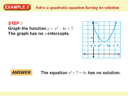 example 3 solve a quadratic equation having no solution step 2 graph the function y