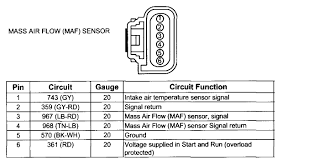 mustang gt the wiring diagram for the mass air flow sensor