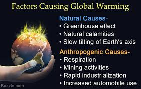 the unbelievably real answer as to what causes global warming causes of global warming