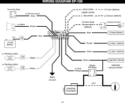 crimestopper sp 101 wiring diagram kiosystems me Ruger SP101 Review crimestopper sp 101 wiring diagram website at