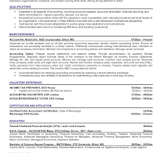 Free Resume Search Indeed Blurred Unforgettableedresume How To Use Resume Search 86