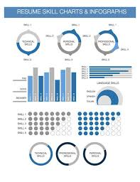 Resume Chart Resume Infographs Charts And Graphs Make An Infographic