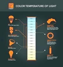 6500 Kelvin Light Bulbs Inetgratis Co