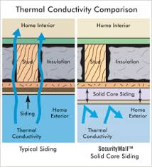 Chicago Area Siding Installation Energy Efficient Siding