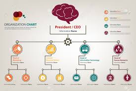 Organization Chart Vector Modern And Smart Organization Chart Industrial Theme In Which