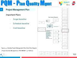Communication Plan Template Word Communication Management Plan Template Project Communication Plan