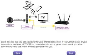 how do i set up netgear r7000 router my existing internet me choose radio button and click the next button netgear recommends that you select the help me choose radio button netgear genie detects your setup