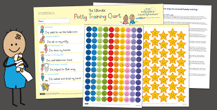 How To Make A Potty Training Chart Potty Training Reward Chart Victoria Chart Company