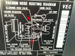 air intake vacuum line routing pelican parts technical bbs is this correct do the y connectors connect directly to one another help
