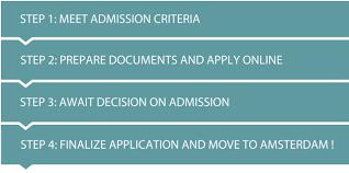 computer science joint degree uva master s degree schema