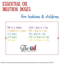 Dilution Chart For Young Living Essential Oils Dilution Guide Essential Oils For Babies Essential Oils