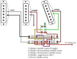 stratocaster wiring diagram 5 way switch stratocaster strat 5 way switch wiring diagram strat auto wiring diagram on stratocaster wiring diagram 5 way