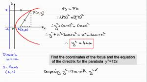 parabola directrix focus locus and equation examsolutions