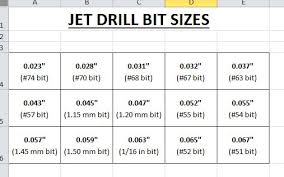 Dewalt Drill Just Stopped Working Error Carb Jet Drill Size