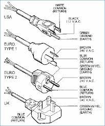 nema 14 50p wiring diagram unique 30 amp plug wiring diagram Nema 14 50 Male at Nema 14 50p Wiring Diagram
