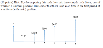 Simple Cash Flows Solved 10 Points Hint Try Decomposing This Cash Flow I