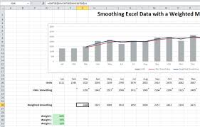Excel Average Chart Smoothing Excel Chart Data Using A Weighted Average