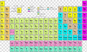 Table Of Elements Chart Periodic Table Symbol Chemical