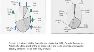 Ielts Writing Task 1 Pie Chart Band 9 Structure Sample Answer