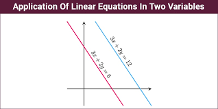 linear equations of linear equations in two variables
