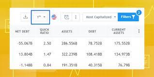 Stock Screener Tradingview Blog