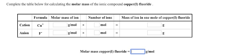 Complete The Table Below For Calculating The Molar Mass Of