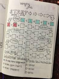 Pin On Bullet Journal Berries