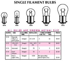 12v Automotive Bulb Chart Auto Interior Bulb Guide Alayna 4 Light Shaded Chandelier