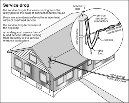 Electric home inspection checklist