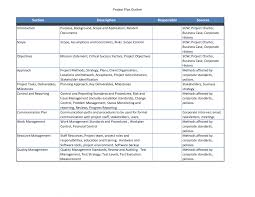 Quality Of Work Example Project Management Scope Change Request Template Plan Ready Portrait