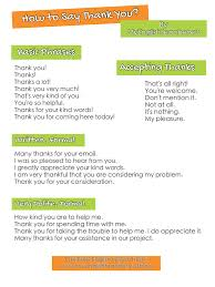 199 Phrases For Saying Thank You In Any Situation