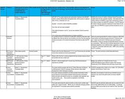 Matrix Electronic Charting Ehr Rfp Questions Master List Page 1 Of 19 Pdf Free Download
