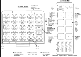 how to access passenger side relay fuse panel 1992 1999 standard fuse box dimensions dimensions 1000 x 710) image