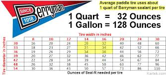 Berryman Tire Seal R Tire Sealant For Paddle Tires Dirt Tires Sand Tires Or Street Tires 1 Quart