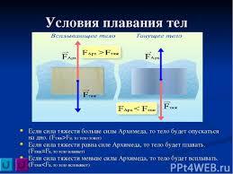 Реферат по физике на тему плавание подводных лодок августа  реферат по физике на тему плавание подводных лодок