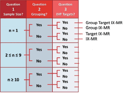 Individual X Moving Range Ix Mr Chart Infinityqs