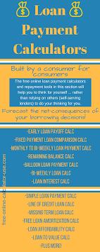 Free Loan Payment Calculator Loan Payment Calculators Reveal Hidden Consequences Loan