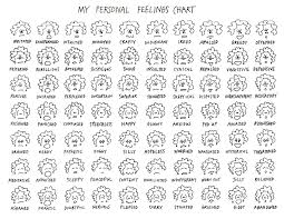 You Will Love How Are You Feeling Today Printable Feelings