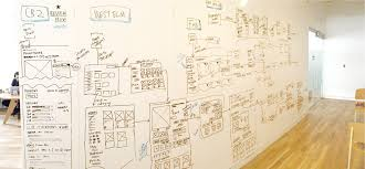 General Assembly Ux Design Ux Design Immersive Project 2 Retro Kazumi Terada Medium