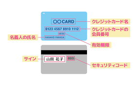 クレジット カード 有効 期限 更新