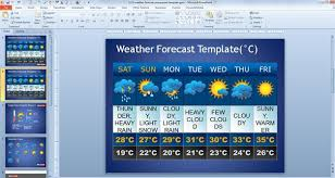 Blank Weather Data Chart Free Weather Forecast Powerpoint Template Free Powerpoint