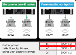 Speaker Ohm Chart Pa Beginners Guide Yamaha Commercial Audio