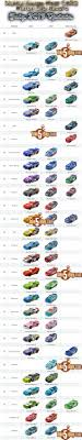 Take Five A Day Blog Archive Cars Pc Racers Db Chart 3